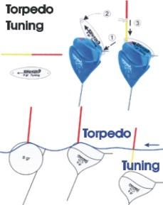 плоские поплавки cralusso torpedo